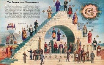 3 Freemasonry HD Wallpapers