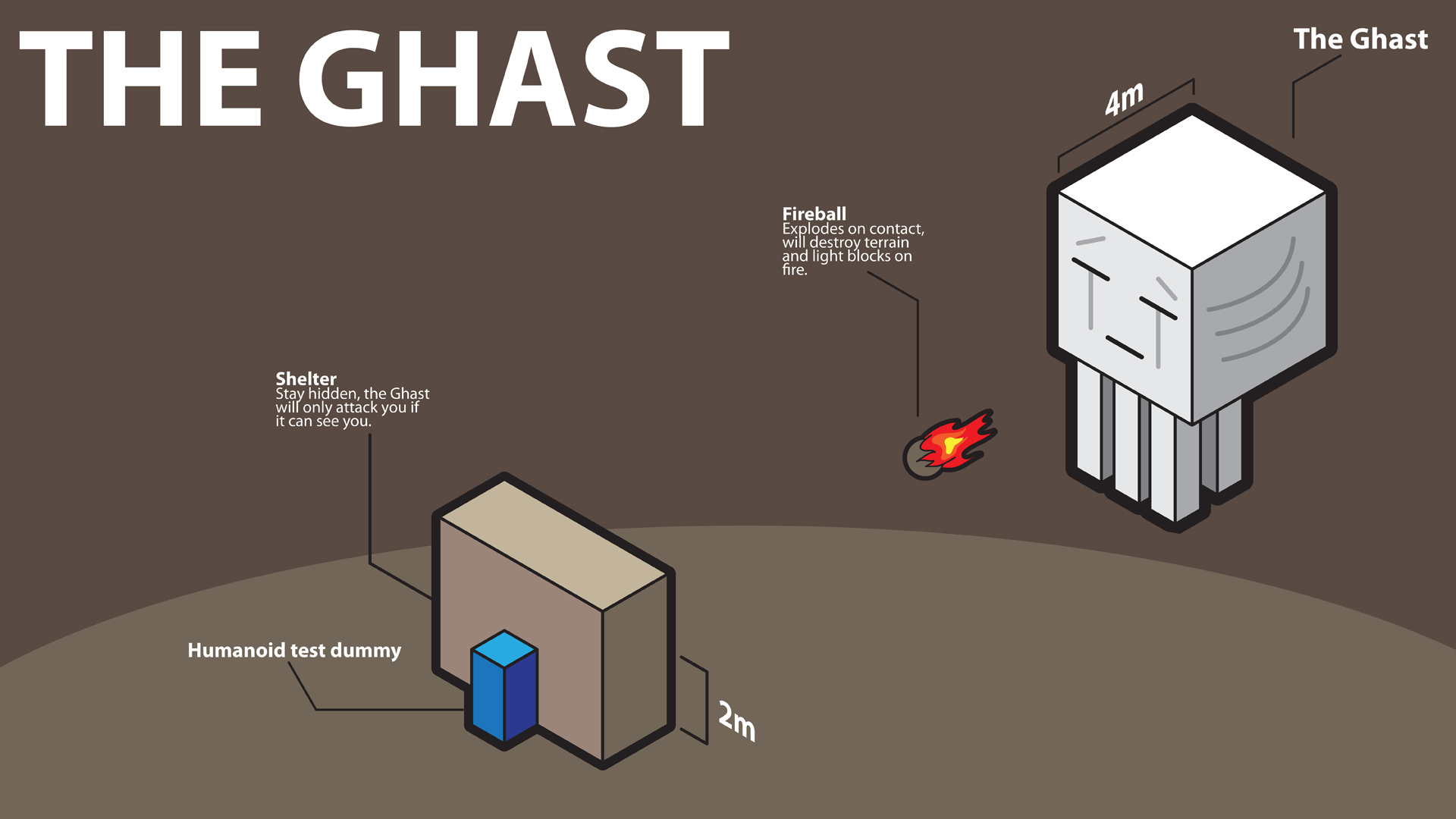 The Ghast In A Test Room Hd Wallpaper Background Image